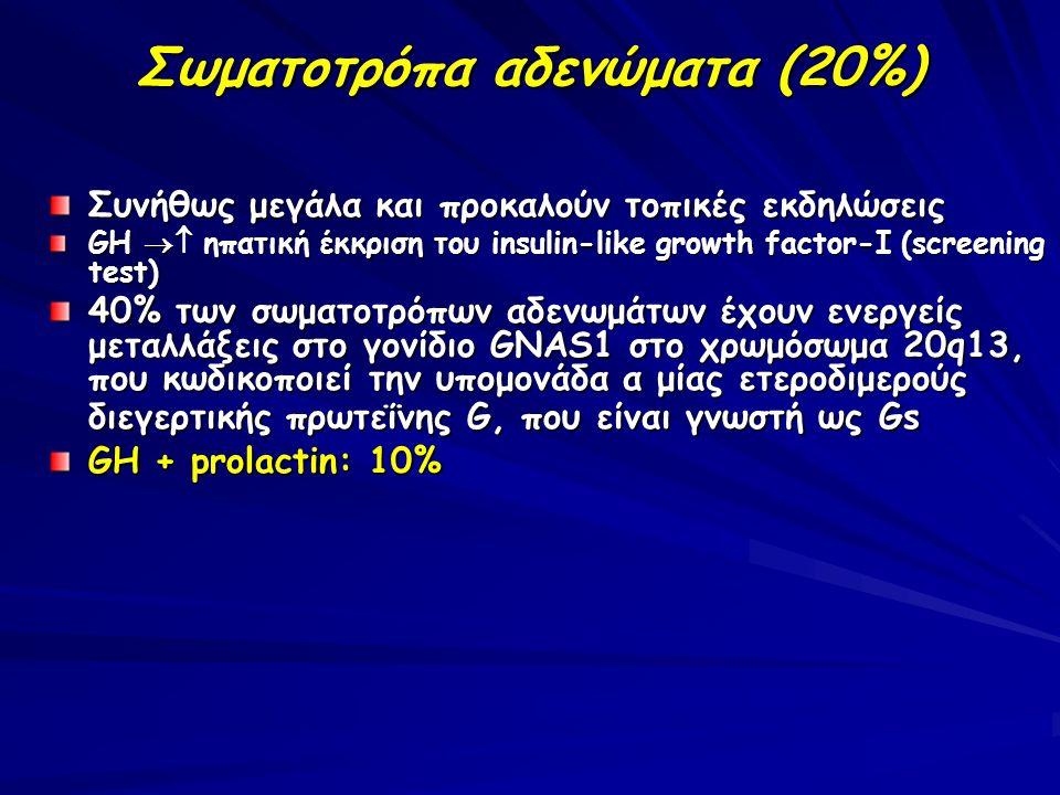 Σωματοτρόπα αδενώματα (20%) Συνήθως μεγάλα και προκαλούν τοπικές εκδηλώσεις GH  ηπατική έκκριση του insulin-like growth factor-I (screening test) 40