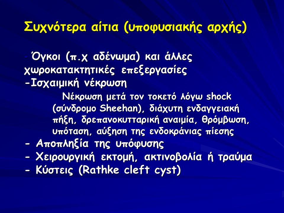 Συχνότερα αίτια (υποφυσιακής αρχής) - Όγκοι (π.χ αδένωμα) και άλλες χωροκατακτητικές επεξεργασίες -Ισχαιμική νέκρωση Νέκρωση μετά τον τοκετό λόγω shoc