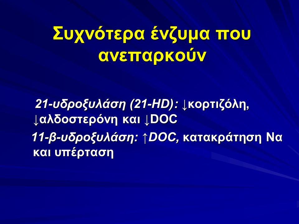 Συχνότερα ένζυμα που ανεπαρκούν 21-υδροξυλάση (21-HD): ↓κορτιζόλη, ↓αλδοστερόνη και ↓DOC 21-υδροξυλάση (21-HD): ↓κορτιζόλη, ↓αλδοστερόνη και ↓DOC 11-β