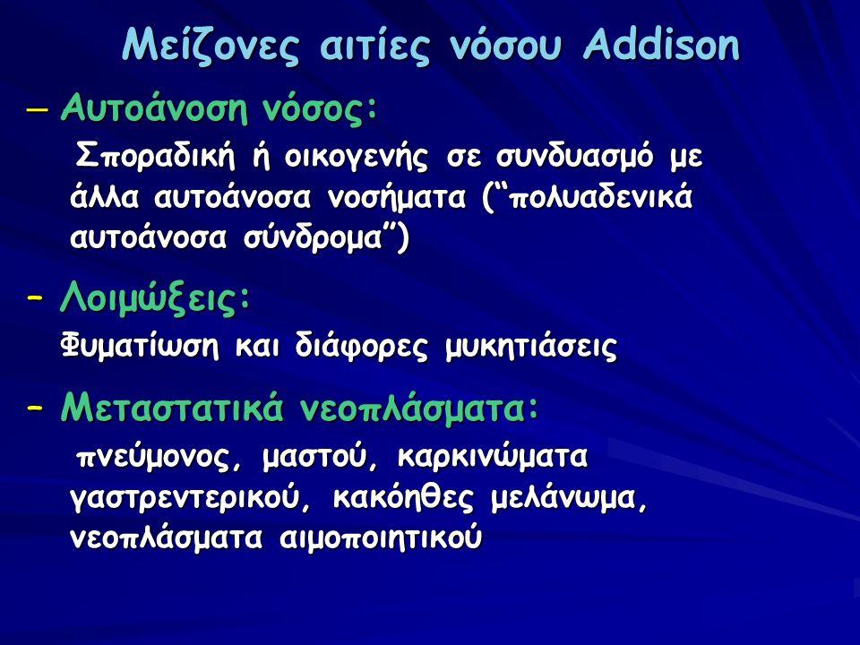 """Μείζονες αιτίες νόσου Addison – Αυτοάνοση νόσος: Σποραδική ή οικογενής σε συνδυασμό με άλλα αυτοάνοσα νοσήματα (""""πολυαδενικά αυτοάνοσα σύνδρομα"""") – Λο"""