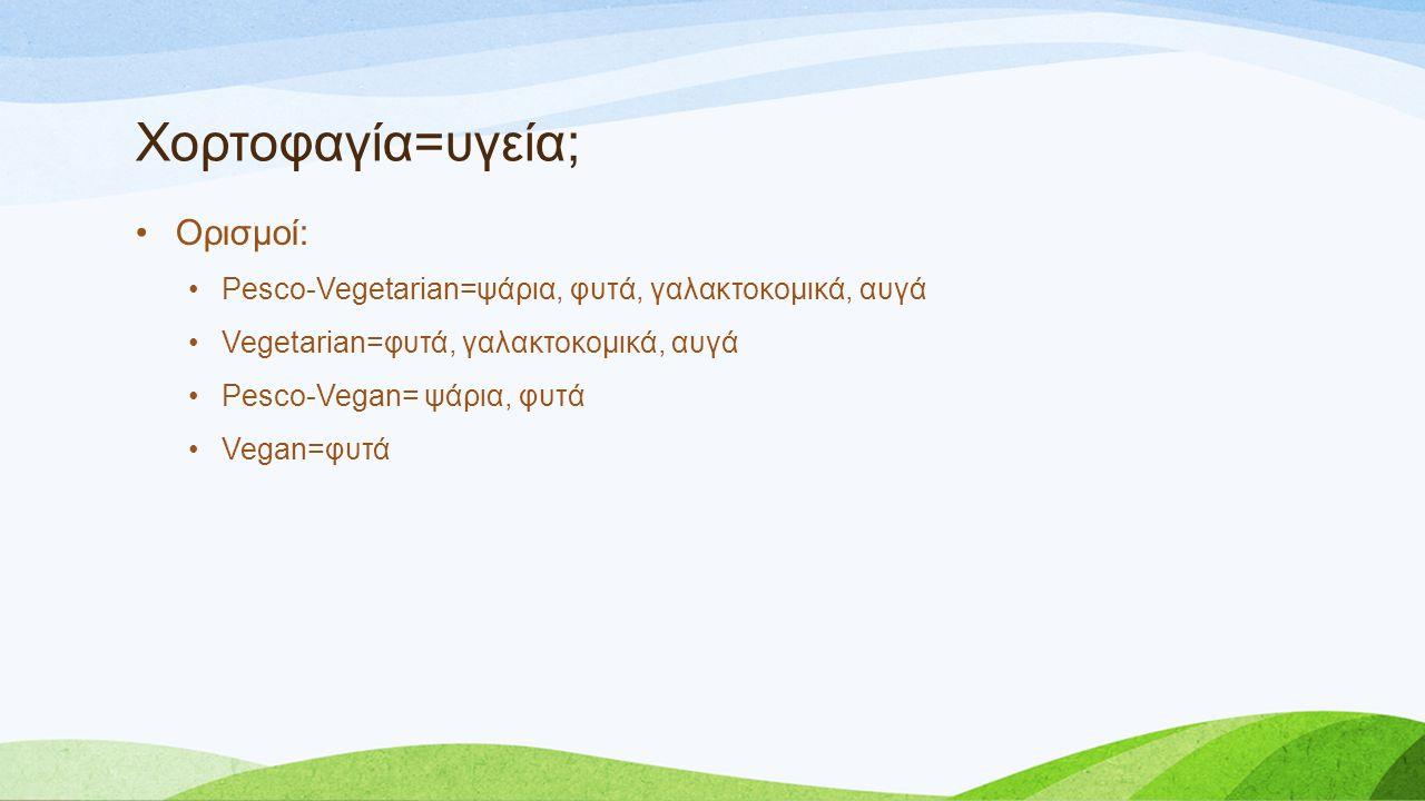 Χορτοφαγία=υγεία; Ορισμοί: Pesco-Vegetarian=ψάρια, φυτά, γαλακτοκομικά, αυγά Vegetarian=φυτά, γαλακτοκομικά, αυγά Pesco-Vegan= ψάρια, φυτά Vegan=φυτά