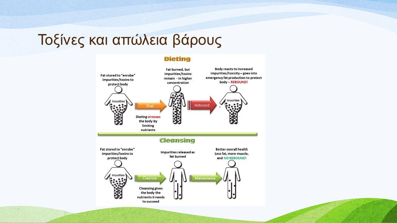 Τοξίνες και απώλεια βάρους