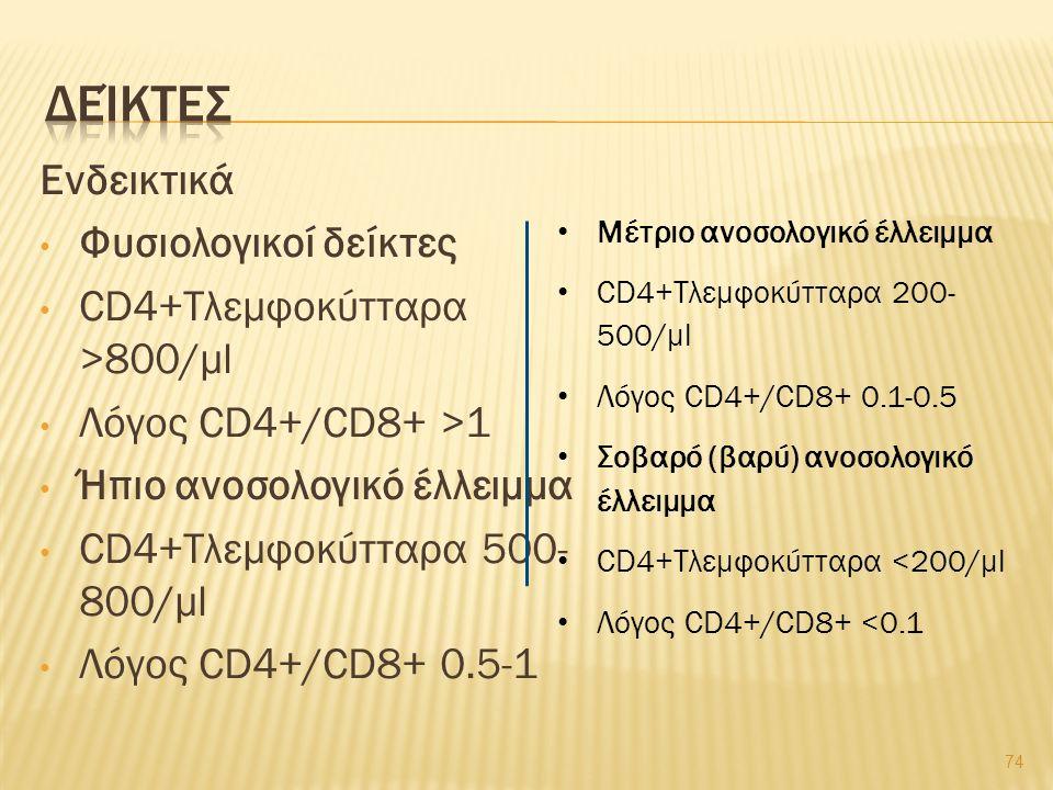 Ενδεικτικά Φυσιολογικοί δείκτες CD4+Tλεμφοκύτταρα >800/μl Λόγος CD4+/CD8+ >1 Ήπιο ανοσολογικό έλλειμμα CD4+Tλεμφοκύτταρα 500- 800/μl Λόγος CD4+/CD8+ 0.5-1 74 Μέτριο ανοσολογικό έλλειμμα CD4+Tλεμφοκύτταρα 200- 500/μl Λόγος CD4+/CD8+ 0.1-0.5 Σοβαρό (βαρύ) ανοσολογικό έλλειμμα CD4+Tλεμφοκύτταρα <200/μl Λόγος CD4+/CD8+ <0.1