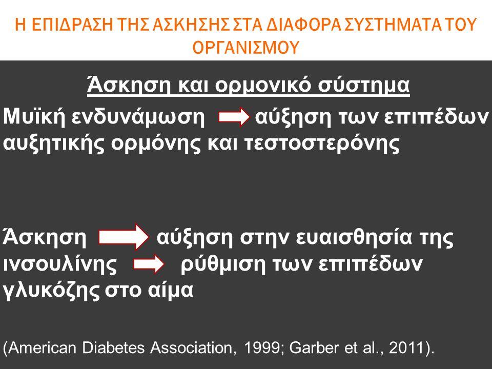 Η ΕΠΙΔΡΑΣΗ ΤΗΣ ΑΣΚΗΣΗΣ ΣΤΑ ΔΙΑΦΟΡΑ ΣΥΣΤΗΜΑΤΑ ΤΟΥ ΟΡΓΑΝΙΣΜΟΥ Άσκηση και ορμονικό σύστημα Μυϊκή ενδυνάμωση αύξηση των επιπέδων αυξητικής ορμόνης και τεστοστερόνης Άσκηση αύξηση στην ευαισθησία της ινσουλίνης ρύθμιση των επιπέδων γλυκόζης στο αίμα (American Diabetes Association, 1999; Garber et al., 2011).
