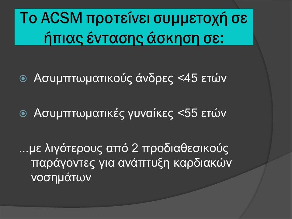 Το ACSM προτείνει συμμετοχή σε ήπιας έντασης άσκηση σε:  Ασυμπτωματικούς άνδρες <45 ετών  Ασυμπτωματικές γυναίκες <55 ετών...με λιγότερους από 2 προδιαθεσικούς παράγοντες για ανάπτυξη καρδιακών νοσημάτων
