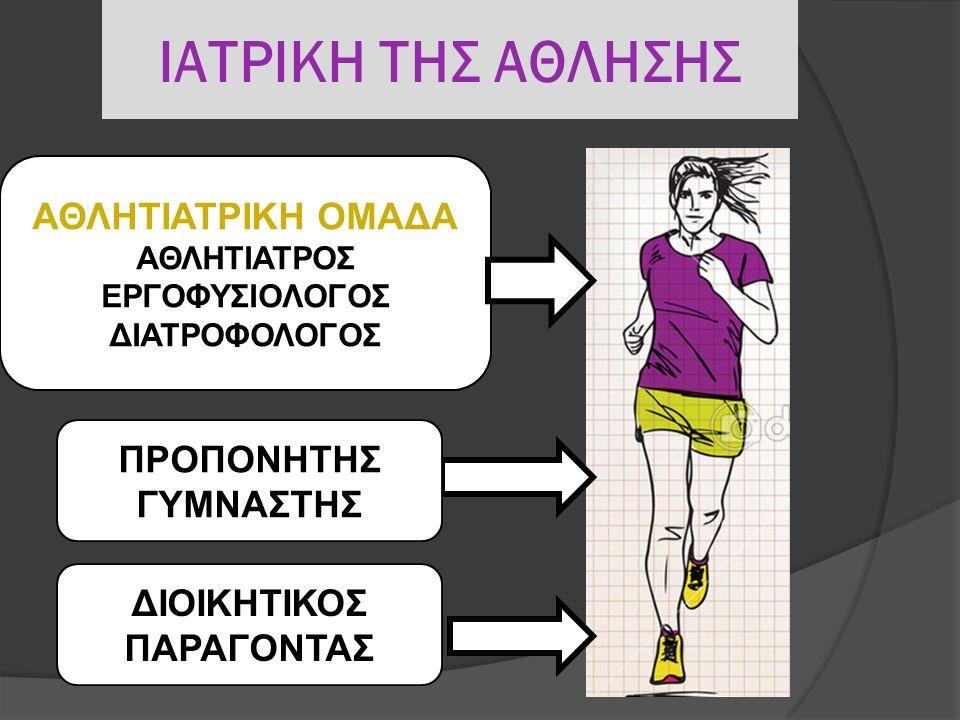 ΣΤΟΧΟΙ:  Προληπτικός έλεγχος του αθλητή  Βοήθεια για επιλογή του κατάλληλου αθλήματος  Συμμετοχή σε όλα τα στάδια του αθλητή  Έλεγχος της επίδρασης της προπόνησης σε όλα τα συστήματα του αθλητή  Ιατρική παρακοούθηση για την αντιμετώπιση διάφορων προβλημάτων υγείας  Εξειδικευμένο διαιτολόγια  Κανόνες υγιεινής  Ελεγχος doping
