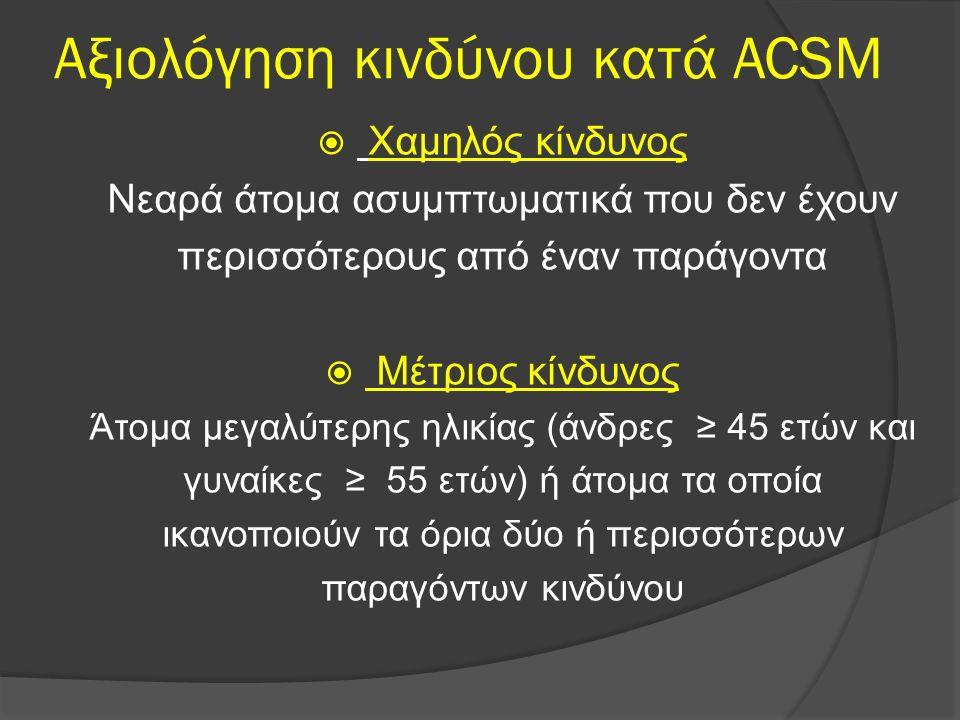 Αξιολόγηση κινδύνου κατά ACSM  Χαμηλός κίνδυνος Νεαρά άτομα ασυμπτωματικά που δεν έχουν περισσότερους από έναν παράγοντα  Μέτριος κίνδυνος Άτομα μεγαλύτερης ηλικίας (άνδρες ≥ 45 ετών και γυναίκες ≥ 55 ετών) ή άτομα τα οποία ικανοποιούν τα όρια δύο ή περισσότερων παραγόντων κινδύνου