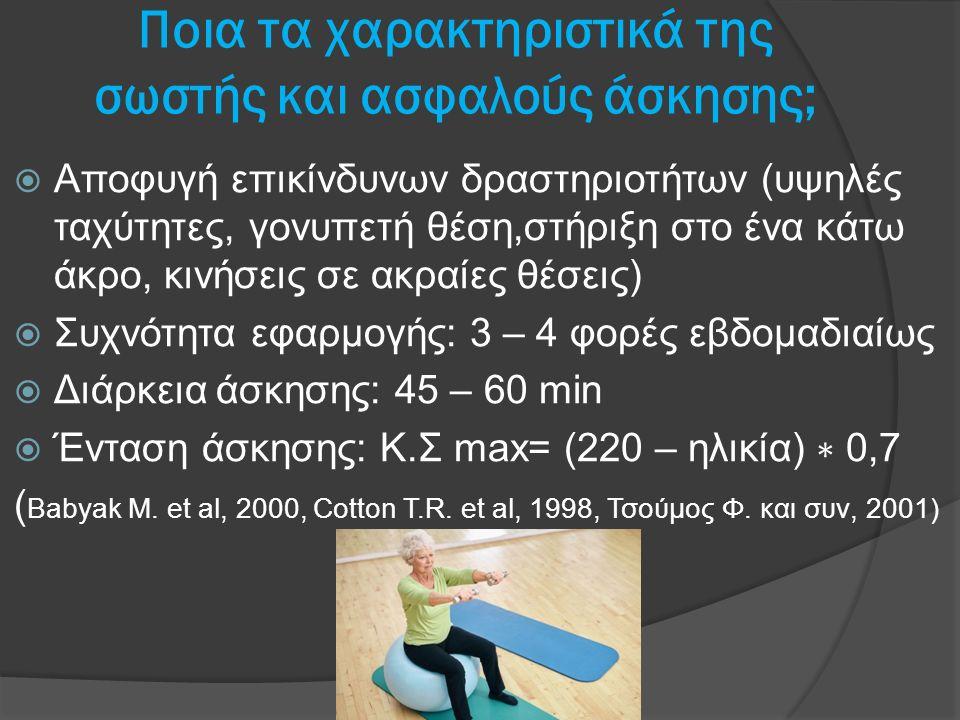 Ποια τα χαρακτηριστικά της σωστής και ασφαλούς άσκησης;  Αποφυγή επικίνδυνων δραστηριοτήτων (υψηλές ταχύτητες, γονυπετή θέση,στήριξη στο ένα κάτω άκρο, κινήσεις σε ακραίες θέσεις)  Συχνότητα εφαρμογής: 3 – 4 φορές εβδομαδιαίως  Διάρκεια άσκησης: 45 – 60 min  Ένταση άσκησης: Κ.Σ max= (220 – ηλικία) ∗ 0,7 ( Babyak M.