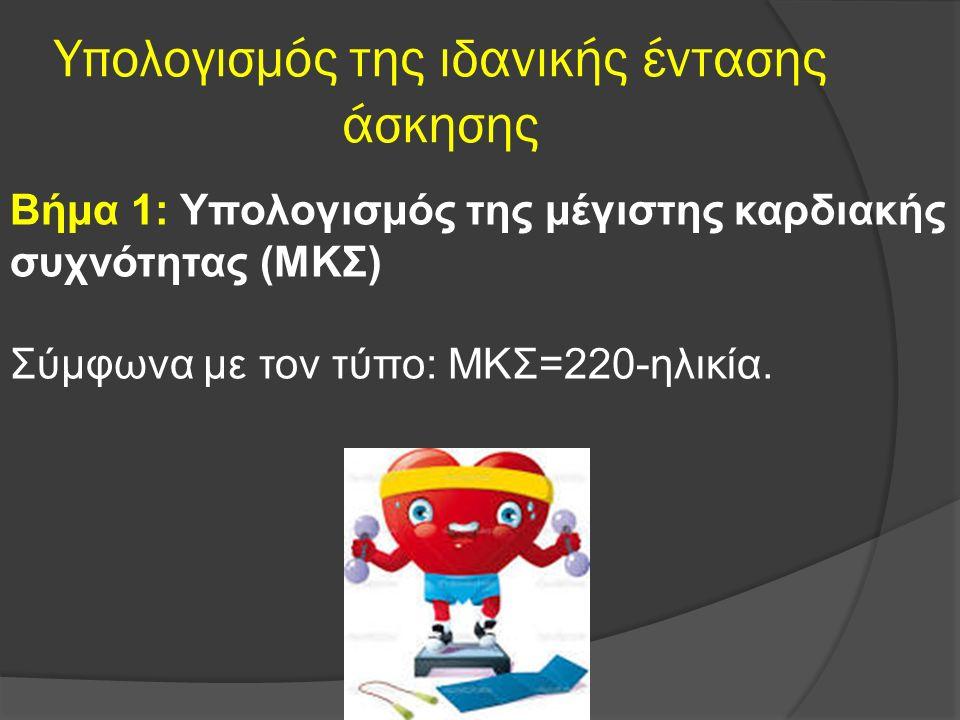 Υπολογισμός της ιδανικής έντασης άσκησης Βήμα 1: Υπολογισμός της μέγιστης καρδιακής συχνότητας (ΜΚΣ) Σύμφωνα με τον τύπο: ΜΚΣ=220-ηλικία.