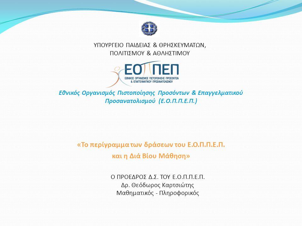 Άξονας II: Πιστοποίηση Προσόντων Σχεδιασμός Εθνικού Συστήματος Πιστοποίησης Εκροών Πιστοποίηση Εκπαιδευτών Ενηλίκων & λοιπών περιπτώσεων άμεσου ενδιαφέροντος Εφαρμογή Συστήματος Κινήτρων Αδειοδότηση Φορέων Πιστοποίησης Προσόντων & Εποπτεία της Λειτουργίας τους Πλήρης λειτουργία της Αγοράς  Οι διαδικασίες αδειοδότησης Φορέων Πιστοποίησης Προσόντων, καθώς και διενέργειας Πιστοποιήσεων από τον ίδιο τον Ε.Ο.Π.Π.Ε.Π.
