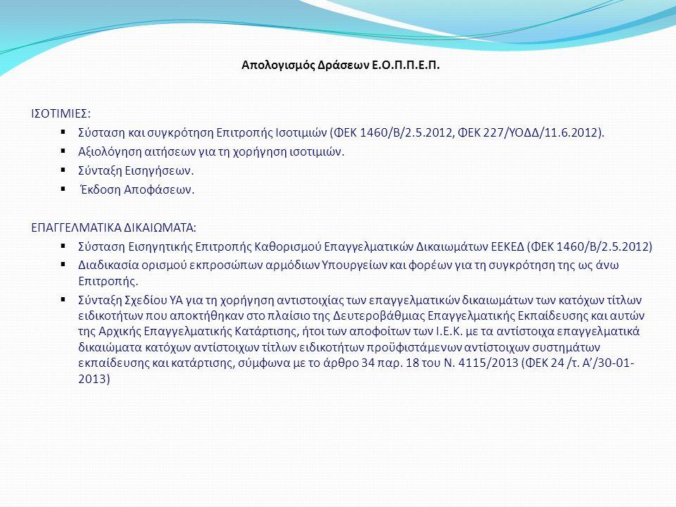 Απολογισμός Δράσεων Ε.Ο.Π.Π.Ε.Π. ΙΣΟΤΙΜΙΕΣ:  Σύσταση και συγκρότηση Επιτροπής Ισοτιμιών (ΦΕΚ 1460/Β/2.5.2012, ΦΕΚ 227/ΥΟΔΔ/11.6.2012).  Αξιολόγηση α