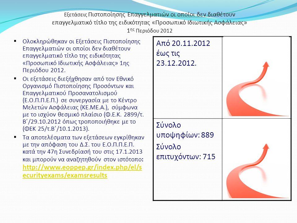 Εξετάσεις Πιστοποίησης Επαγγελματιών οι οποίοι δεν διαθέτουν επαγγελματικό τίτλο της ειδικότητας «Προσωπικό Ιδιωτικής Ασφάλειας» 1 ης Περιόδου 2012 