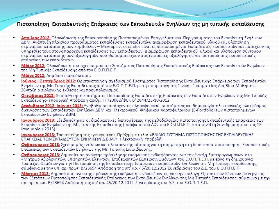 Πιστοποίηση Εκπαιδευτικής Επάρκειας των Εκπαιδευτών Ενηλίκων της μη τυπικής εκπαίδευσης  Απρίλιος 2012: Ολοκλήρωση της Επικαιροποίησης Πιστοποιημένου