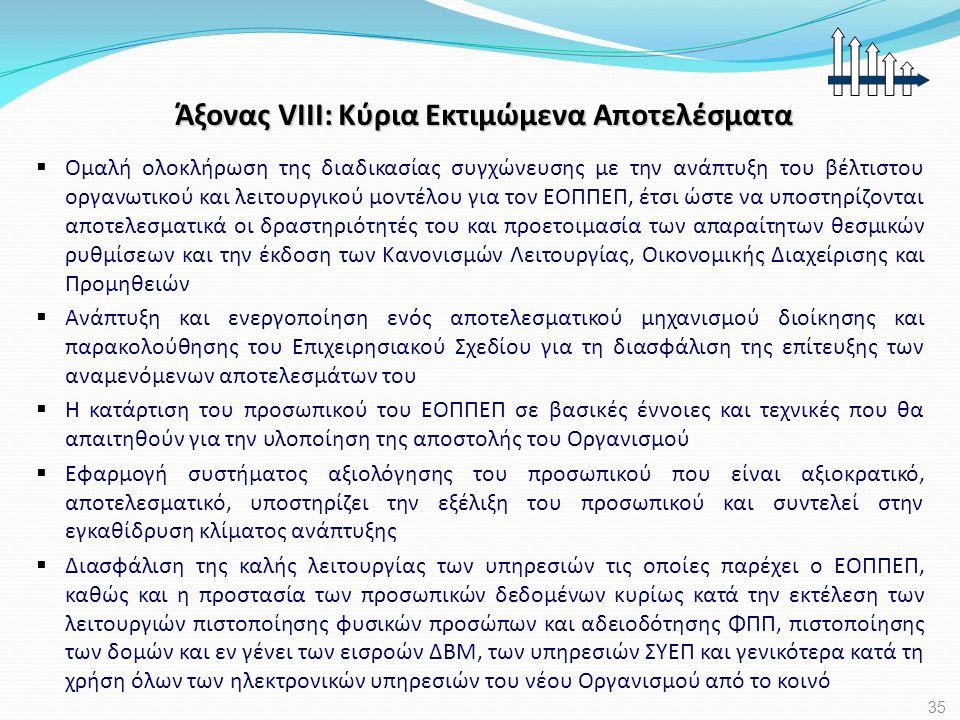 Άξονας VΙΙΙ: Κύρια Εκτιμώμενα Αποτελέσματα  Ομαλή ολοκλήρωση της διαδικασίας συγχώνευσης με την ανάπτυξη του βέλτιστου οργανωτικού και λειτουργικού μ