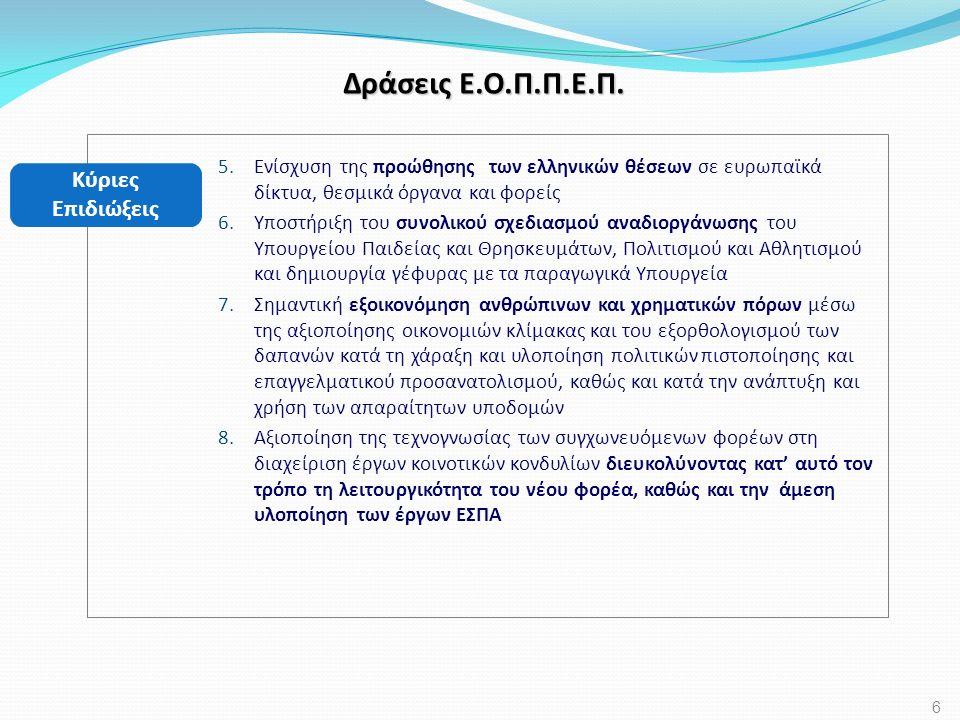 Δράσεις Ε.Ο.Π.Π.Ε.Π. 5.Ενίσχυση της προώθησης των ελληνικών θέσεων σε ευρωπαϊκά δίκτυα, θεσμικά όργανα και φορείς 6.Υποστήριξη του συνολικού σχεδιασμο