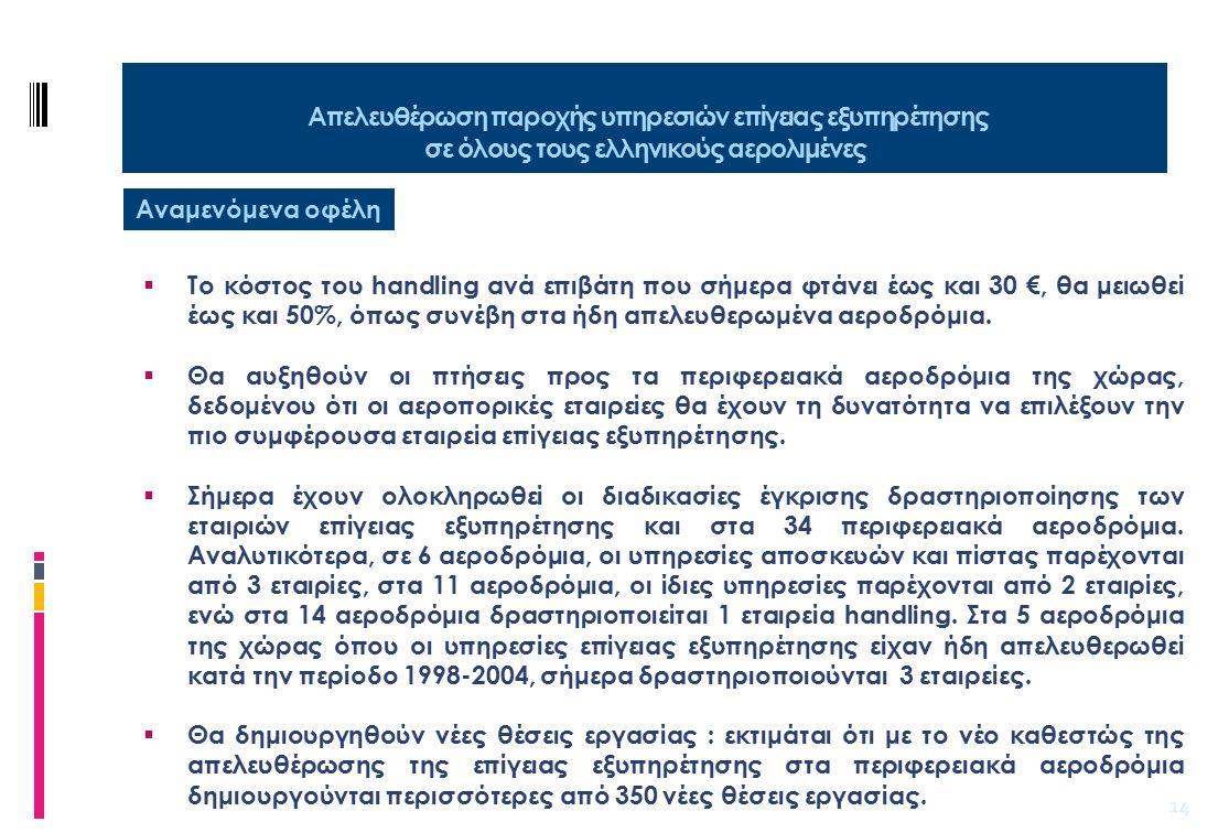15 Ρύθμιση θεμάτων σχετικά με τους κανονισμούς επίγειας εξυπηρέτησης στα ελληνικά αεροδρόμια.