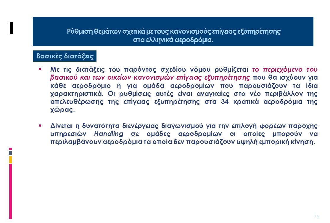 16 Σύσταση Διεύθυνσης Πολιτικού Σχεδιασμού Ανάπτυξης και Αξιοποίησης Αεροδρομίων στη Γενική Διεύθυνση Μεταφορών του Υπουργείου, Υποδομών, Μεταφορών και Δικτύων.