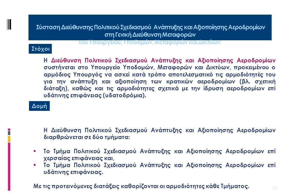 17 Μεταφορά προσωπικού στην ΥΠΑ Στόχοι Η αποφυγή μεταφοράς του συνόλου του προσωπικού –Ιπτάμενοι Χειριστές και Μηχανικοί-από τις εταιρείες «Ολυμπιακές Αερογραμμές Α.Ε.», «Ολυμπιακή Αεροπορία – Υπηρεσίες Α.Ε.» και «Ολυμπιακή Αεροπλοΐα Α.Ε.» στην ΥΠΑ, καθώς αυτή θα προκαλέσει προβλήματα στη λειτουργία της λόγω αδυναμίας ένταξης τους.