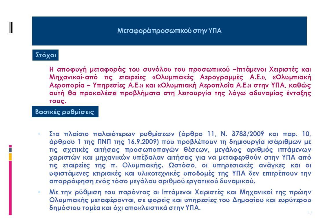 18 Ρύθμιση θεμάτων ασφάλειας πολιτικής αεροδρομίων από έκνομες ενέργειες Στόχοι Η εναρμόνιση της ελληνικής νομοθεσίας με τους ευρωπαϊκούς κανονισμούς (300/2008 και 185/2010) και τους κανόνες του Διεθνούς Οργανισμού Πολιτικής Αεροπορίας (ICAO) στον τομέα της ασφάλειας των αεροδρομίων από έκνομες ενέργειες.