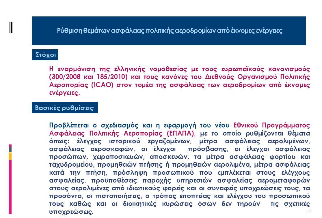 19 Ρύθμιση θεμάτων ασφάλειας πολιτικής αεροδρομίων από έκνομες ενέργειες Το Εθνικό Πρόγραμμα Ασφάλειας Πολιτικής Αεροπορίας (ΕΠΑΠΑ), περιλαμβάνει: 1.