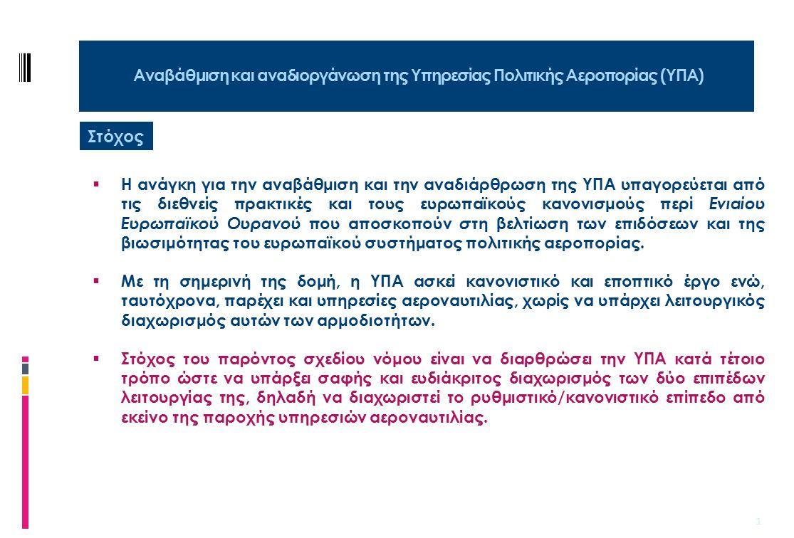 2 Αναβάθμιση και αναδιοργάνωση της Υπηρεσίας Πολιτικής Αεροπορίας (ΥΠΑ) Η σημερινή δομή της ΥΠΑ