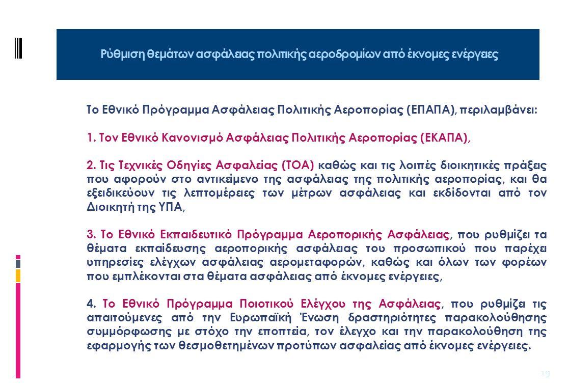 20 Καθορισμός ύψους, υπόχρεων καταβολής και διαδικασίας είσπραξης ανταποδοτικού τέλους υπέρ της Αρχής Συντονισμού Πτήσεων (ΑΣΠ) Η αντιμετώπιση του προβλήματος της χρηματοδότησης της Αρχής Συντονισμού Πτήσεων, η οποία συστήθηκε με το ν.