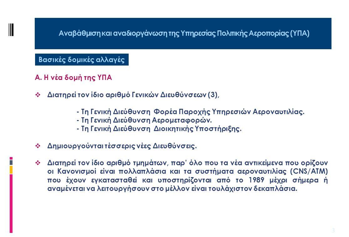 5 Αναβάθμιση και αναδιοργάνωση της Υπηρεσίας Πολιτικής Αεροπορίας (ΥΠΑ) Η νέα δομή της ΥΠΑ 4