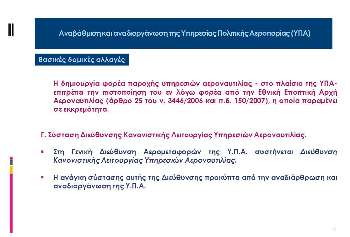 9 Αναβάθμιση και αναδιοργάνωση της Υπηρεσίας Πολιτικής Αεροπορίας (ΥΠΑ) Θέματα προσωπικού Καταβολή τελών διαδρομής και τερματικής περιοχής  Διατηρείται ρητά ο τρόπος κατανομής των τελών διαδρομής και τερματικής περιοχής που αποδίδονται από τον Ευρωπαϊκό Οργανισμό ( Eurocontrol ) για την ασφάλεια των πτήσεων στο Ελληνικό Δημόσιο.