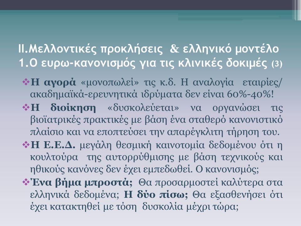 ΙΙ.Μελλοντικές προκλήσεις & ελληνικό μοντέλο 1.Ο ευρω-κανονισμός για τις κλινικές δοκιμές (3)  Η αγορά «μονοπωλεί» τις κ.δ. Η αναλογία εταιρίες/ ακαδ