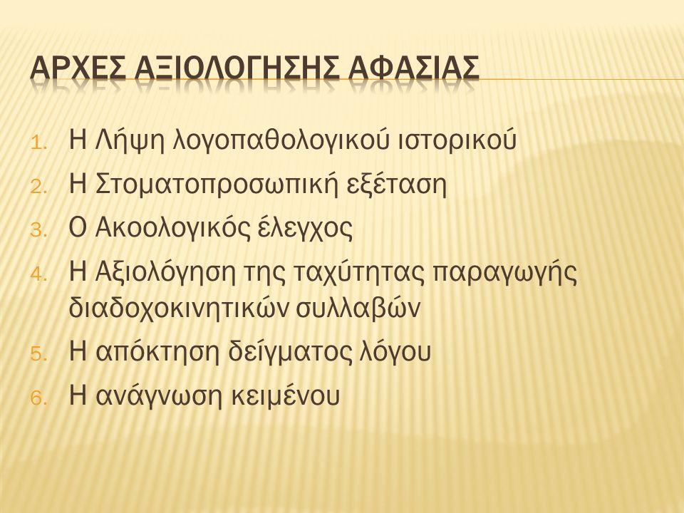 1. Η Λήψη λογοπαθολογικού ιστορικού 2. Η Στοματοπροσωπική εξέταση 3. Ο Ακοολογικός έλεγχος 4. Η Αξιολόγηση της ταχύτητας παραγωγής διαδοχοκινητικών συ