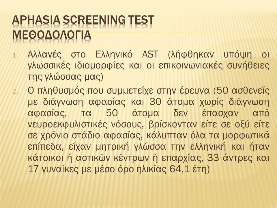 1. Αλλαγές στο Ελληνικό AST (λήφθηκαν υπόψη οι γλωσσικές ιδιομορφίες και οι επικοινωνιακές συνήθειες της γλώσσας μας) 2. Ο πληθυσμός που συμμετείχε στ