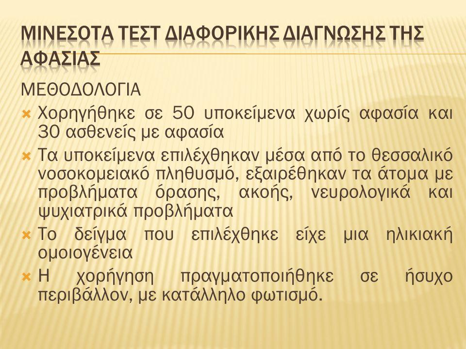 ΜΕΘΟΔΟΛΟΓΙΑ  Χορηγήθηκε σε 50 υποκείμενα χωρίς αφασία και 30 ασθενείς με αφασία  Τα υποκείμενα επιλέχθηκαν μέσα από το θεσσαλικό νοσοκομειακό πληθυσ