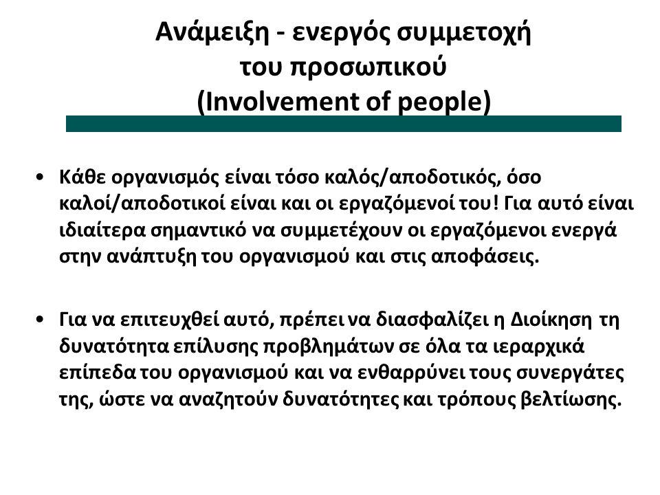 Ανάμειξη - ενεργός συμμετοχή του προσωπικού (Involvement of people) Κάθε οργανισμός είναι τόσο καλός/αποδοτικός, όσο καλοί/αποδοτικοί είναι και οι εργ