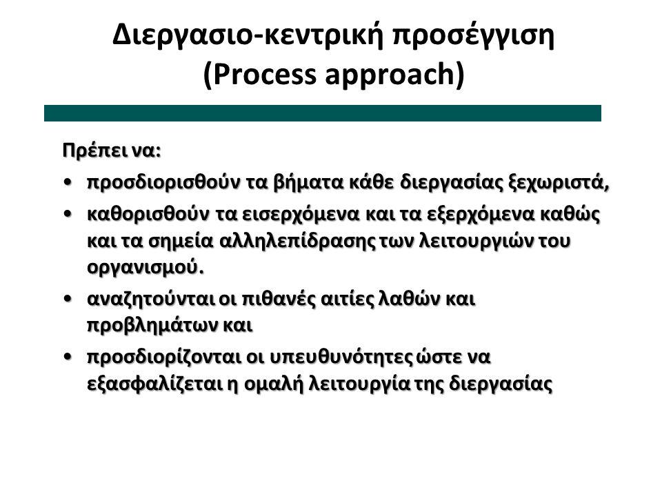 Διεργασιο-κεντρική προσέγγιση (Process approach) Πρέπει να: προσδιορισθούν τα βήματα κάθε διεργασίας ξεχωριστά,προσδιορισθούν τα βήματα κάθε διεργασία