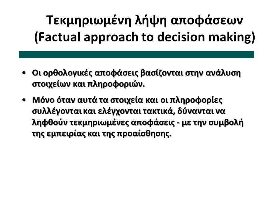 Τεκμηριωμένη λήψη αποφάσεων (Factual approach to decision making) Οι ορθολογικές αποφάσεις βασίζονται στην ανάλυση στοιχείων και πληροφοριών.Οι ορθολο