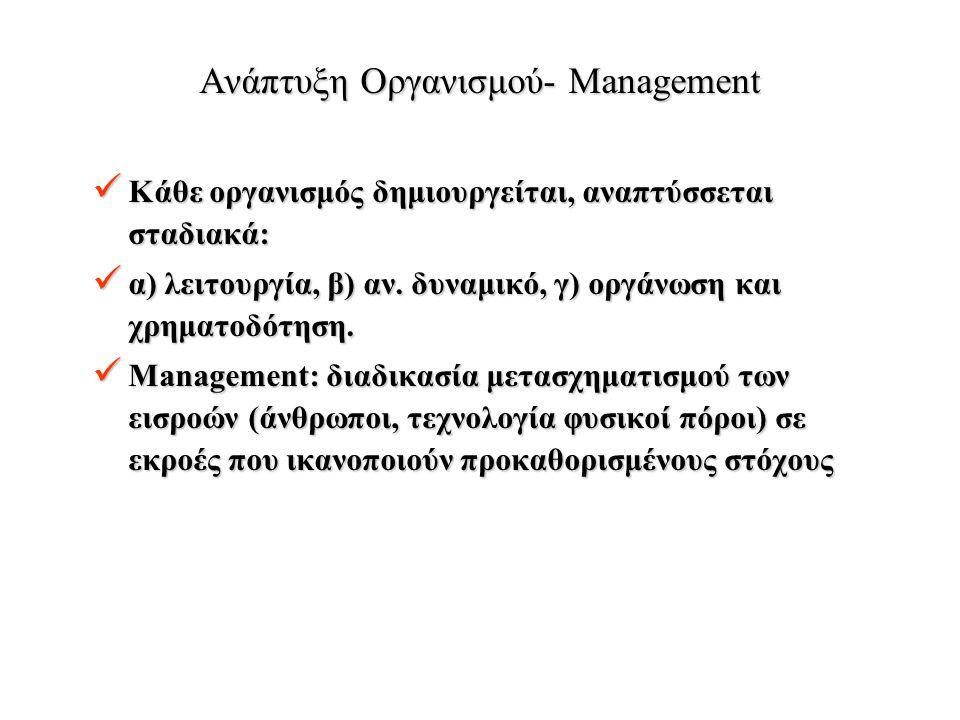Ανάπτυξη Οργανισμού- Management Κάθε οργανισμός δημιουργείται, αναπτύσσεται σταδιακά: Κάθε οργανισμός δημιουργείται, αναπτύσσεται σταδιακά: α) λειτουρ