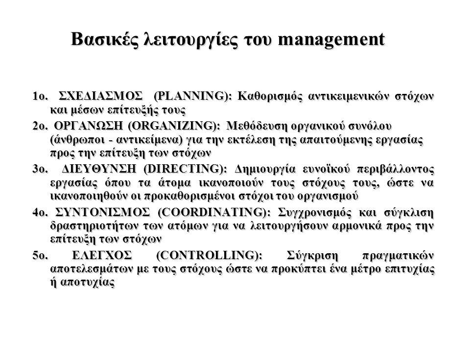Βασικές λειτουργίες του management 1ο. ΣΧΕΔΙΑΣΜΟΣ (PLANNING): Καθορισμός αντικειμενικών στόχων και μέσων επίτευξής τους 2ο. ΟΡΓΑΝΩΣΗ (ORGANIZING): Μεθ