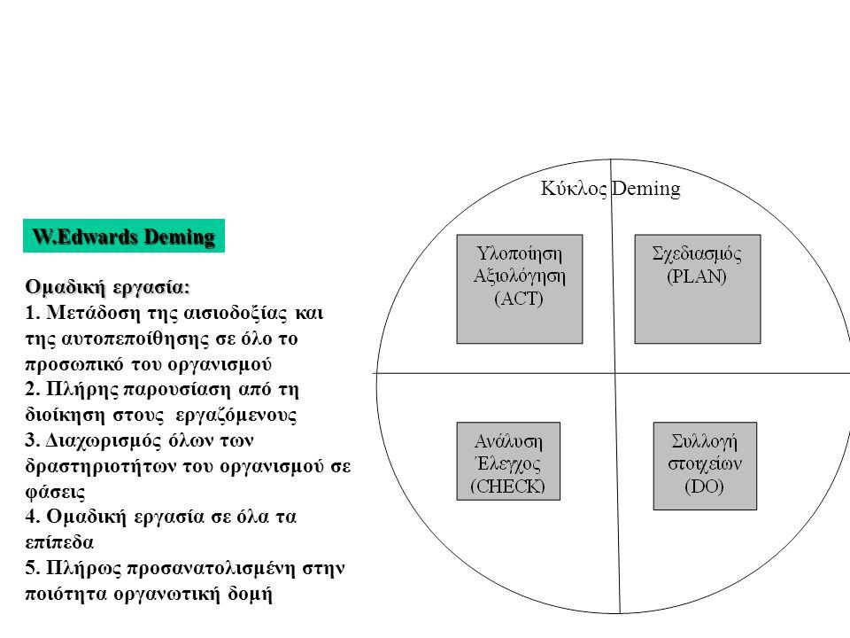 Ομαδική εργασία: 1. Μετάδοση της αισιοδοξίας και της αυτοπεποίθησης σε όλο το προσωπικό του οργανισμού 2. Πλήρης παρουσίαση από τη διοίκηση στους εργα