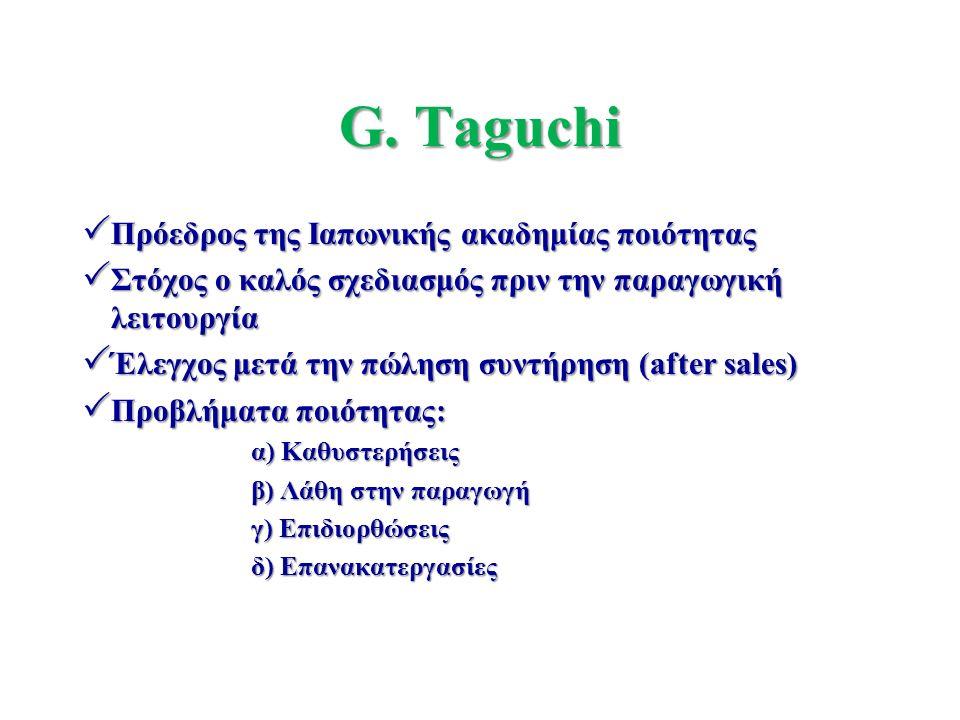 G. Taguchi  Πρόεδρος της Ιαπωνικής ακαδημίας ποιότητας  Στόχος ο καλός σχεδιασμός πριν την παραγωγική λειτουργία  Έλεγχος μετά την πώληση συντήρηση