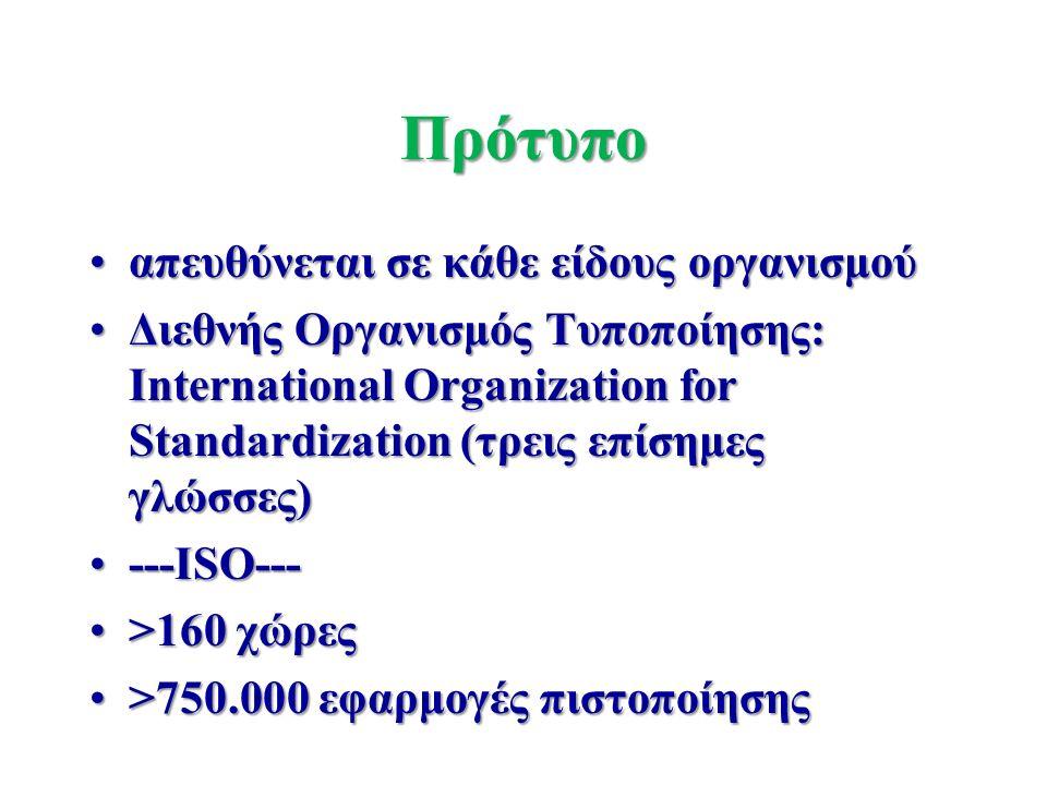 Πρότυπο απευθύνεται σε κάθε είδους οργανισμούαπευθύνεται σε κάθε είδους οργανισμού Διεθνής Οργανισμός Τυποποίησης: International Organization for Stan