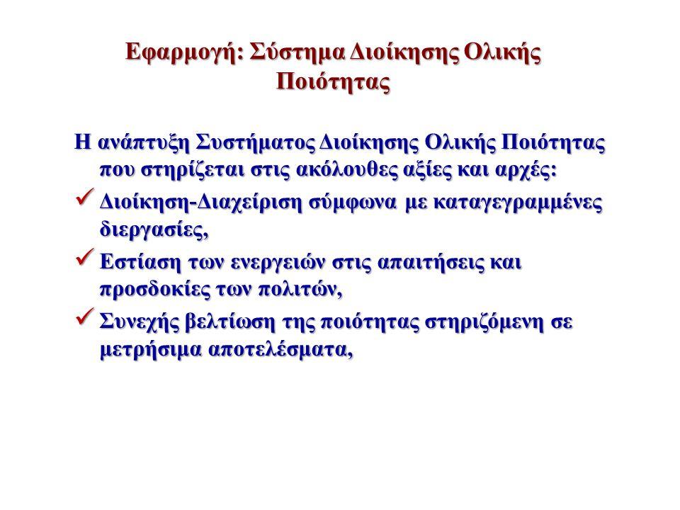 Εφαρμογή: Σύστημα Διοίκησης Ολικής Ποιότητας Η ανάπτυξη Συστήματος Διοίκησης Ολικής Ποιότητας που στηρίζεται στις ακόλουθες αξίες και αρχές: Διοίκηση-