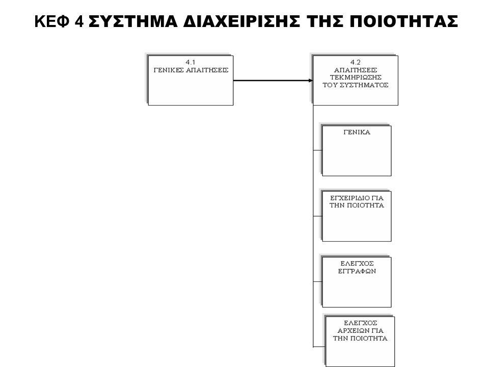 ΚΕΦ 4 ΣΥΣΤΗΜΑ ΔΙΑΧΕΙΡΙΣΗΣ ΤΗΣ ΠΟΙΟΤΗΤΑΣ