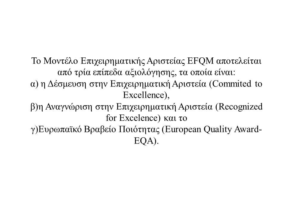 Το Μοντέλο Επιχειρηματικής Αριστείας EFQM αποτελείται από τρία επίπεδα αξιολόγησης, τα οποία είναι: α) η Δέσμευση στην Επιχειρηματική Αριστεία (Commit