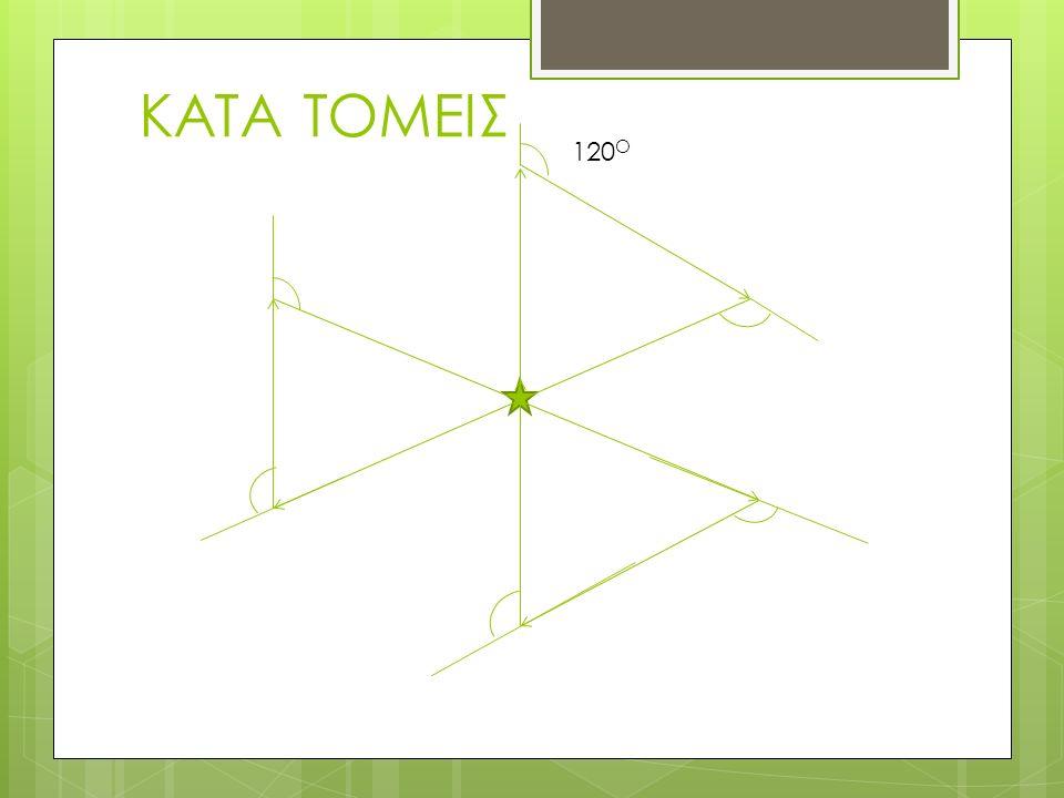 KATA TOMEIΣ 120 Ο