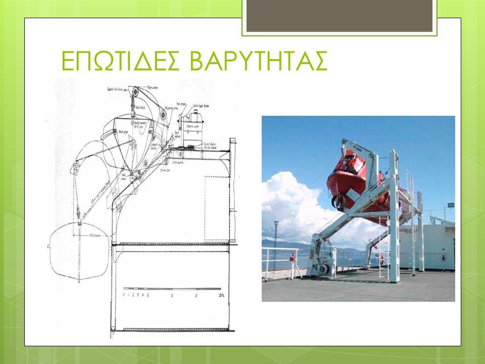SART (ΑΝΑΚΛΑΣΤΗΡΑΣ RADAR) Στο πλοίο υπάρχουν 2 συσκευές τοποθετημένες στις δύο πλευρές της γέφυρας του πλοίου.