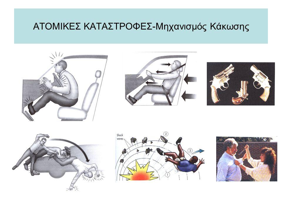 ATOMΙΚΕΣ ΚΑΤΑΣΤΡΟΦΕΣ-Μηχανισμός Κάκωσης