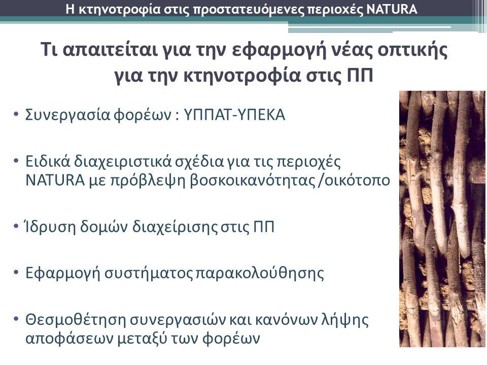 Συνεργασία φορέων : ΥΠΠΑΤ-ΥΠΕΚΑ Ειδικά διαχειριστικά σχέδια για τις περιοχές NATURA με πρόβλεψη βοσκοικανότητας /οικότοπο Ίδρυση δομών διαχείρισης στι