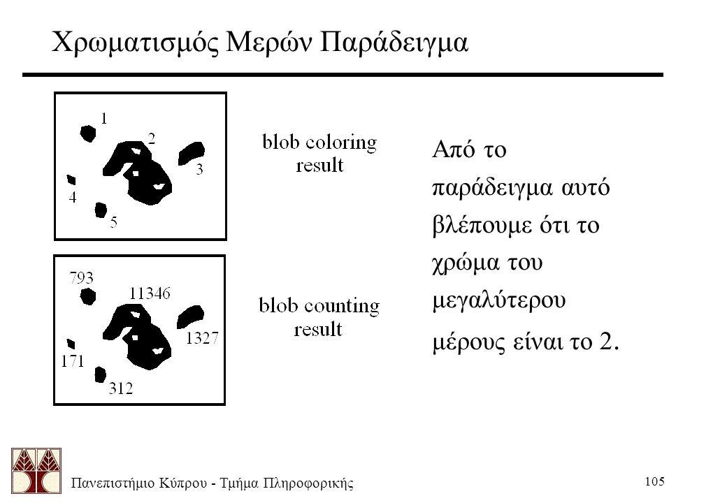 Πανεπιστήμιο Κύπρου - Τμήμα Πληροφορικής 105 Χρωματισμός Μερών Παράδειγμα Από το παράδειγμα αυτό βλέπουμε ότι το χρώμα του μεγαλύτερου μέρους είναι το