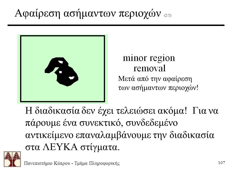 Πανεπιστήμιο Κύπρου - Τμήμα Πληροφορικής 107 Αφαίρεση ασήμαντων περιοχών (2/5) Μετά από την αφαίρεση των ασήμαντων περιοχών! Η διαδικασία δεν έχει τελ