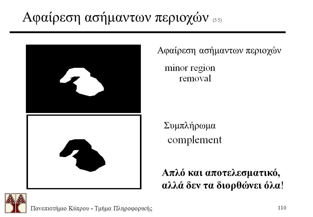 Πανεπιστήμιο Κύπρου - Τμήμα Πληροφορικής 110 Αφαίρεση ασήμαντων περιοχών (5/5) Συμπλήρωμα Απλό και αποτελεσματικό, αλλά δεν τα διορθώνει όλα.